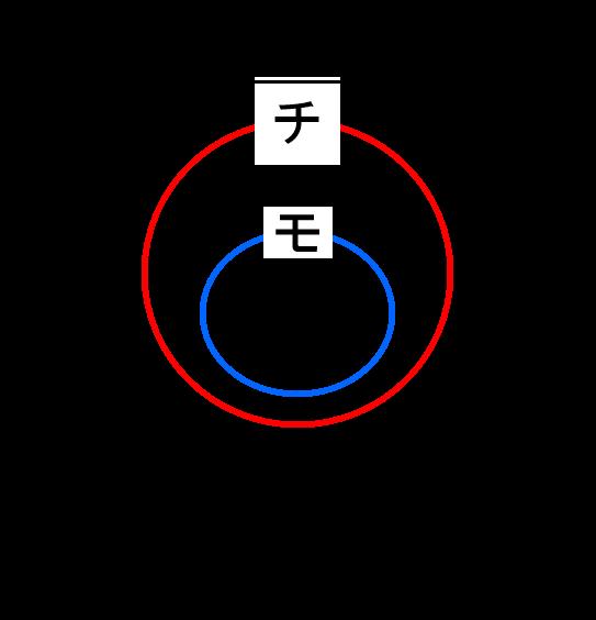 チャラい&モテる説明図_パターン④