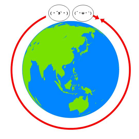 視線が地球一周