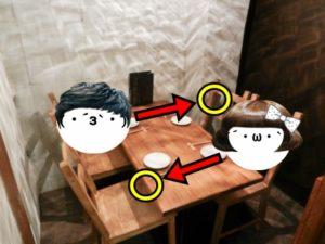 デート時の4人席の座り方